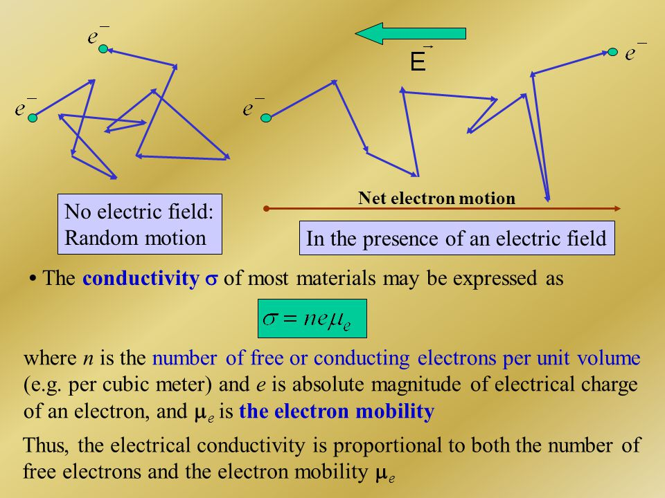In the presence of an electric field