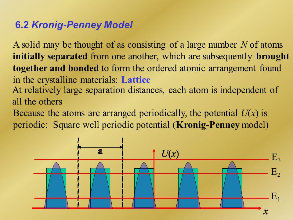 6.2 Kronig-Penney Model A solid may be thought of as consisting of a large number N of atoms.