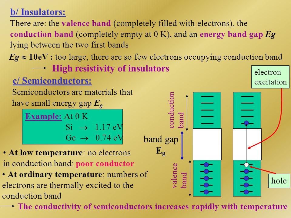 High resistivity of insulators c/ Semiconductors: