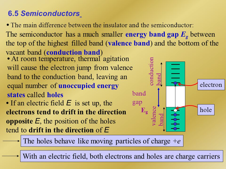 • The main difference between the insulator and the semiconductor: