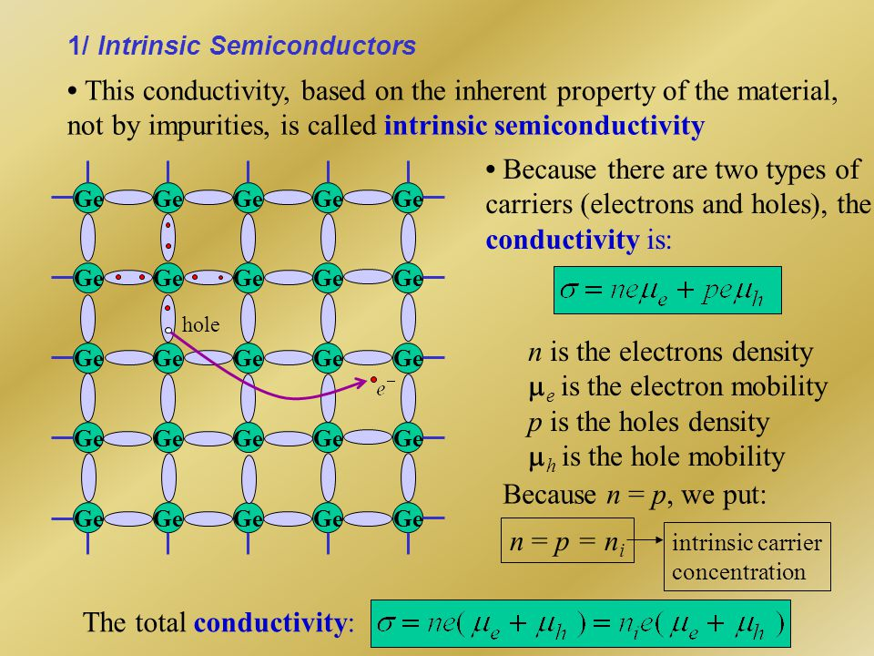 • This conductivity, based on the inherent property of the material,