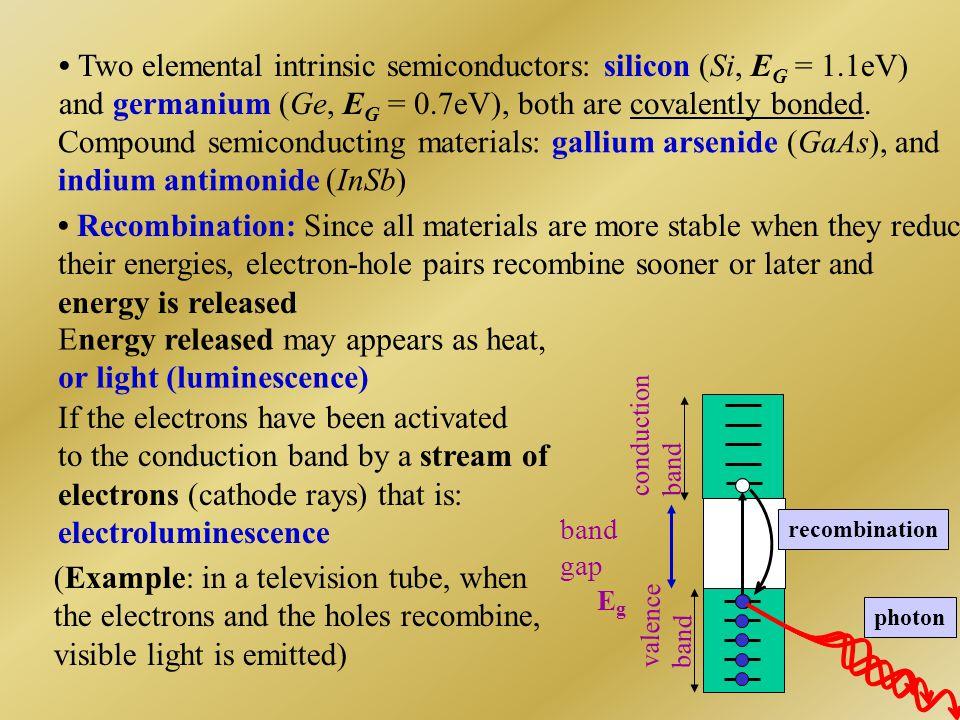 • Two elemental intrinsic semiconductors: silicon (Si, EG = 1.1eV)