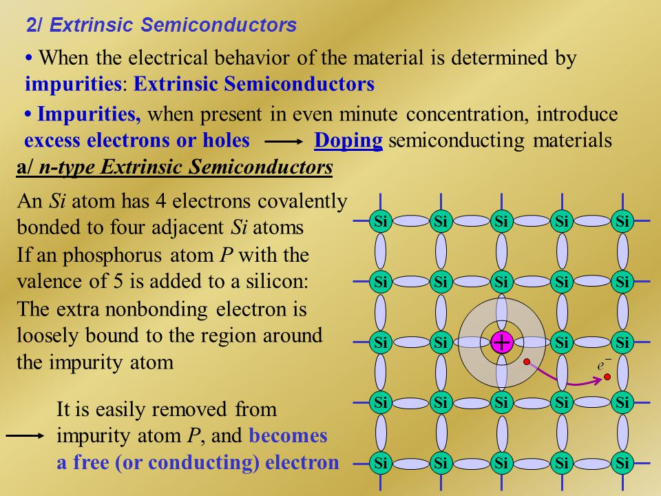 + • When the electrical behavior of the material is determined by