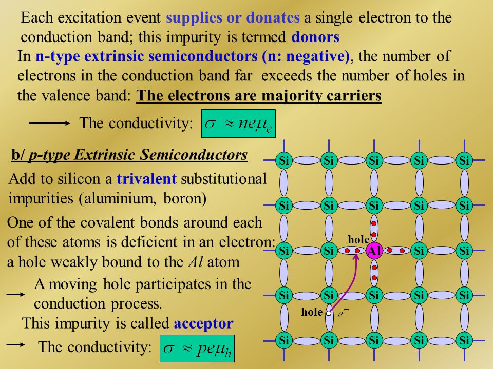 Each excitation event supplies or donates a single electron to the