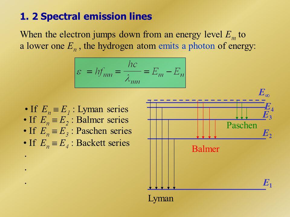 . 1. 2 Spectral emission lines