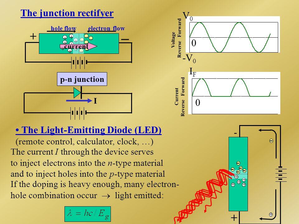The junction rectifyer V0