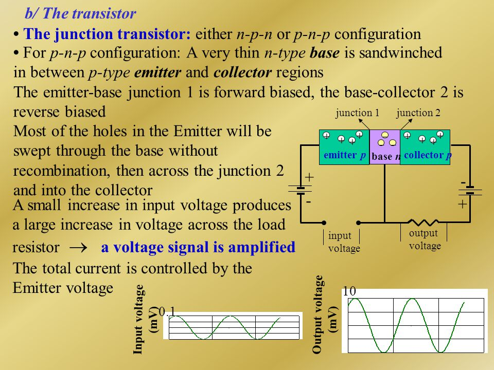 • The junction transistor: either n-p-n or p-n-p configuration