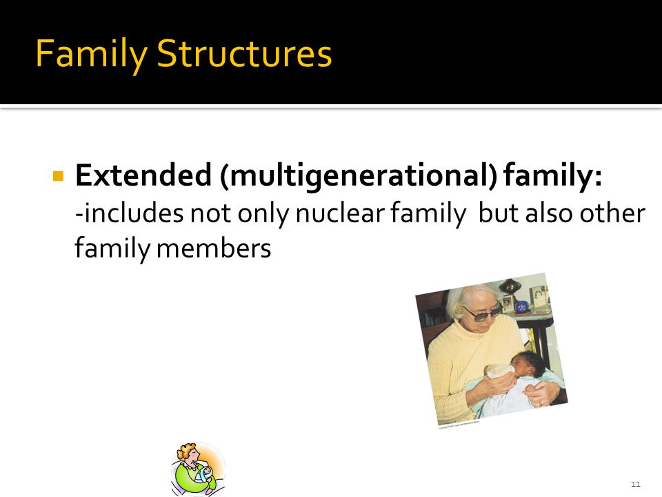 Family Structures Extended (multigenerational) family: