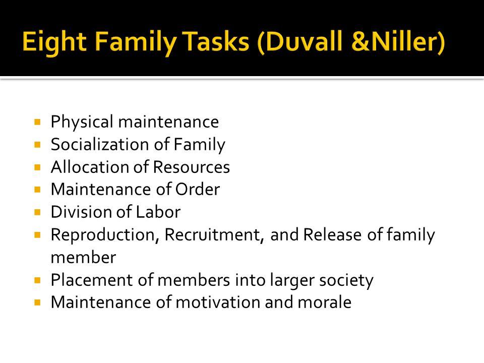 Eight Family Tasks (Duvall &Niller)