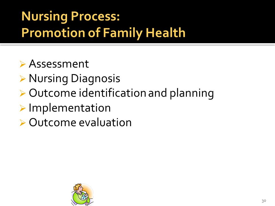 Nursing Process: Promotion of Family Health