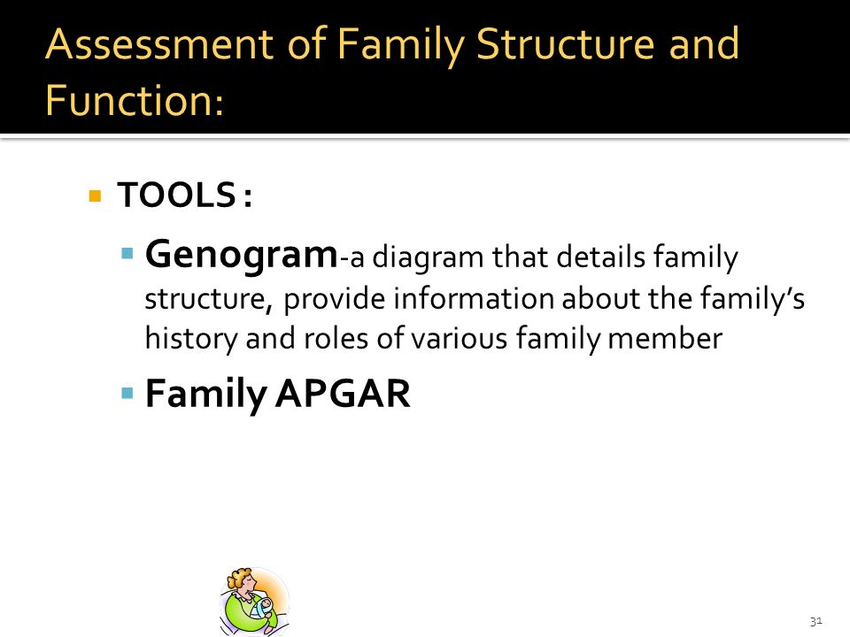 Assessment of Family Structure and Function: