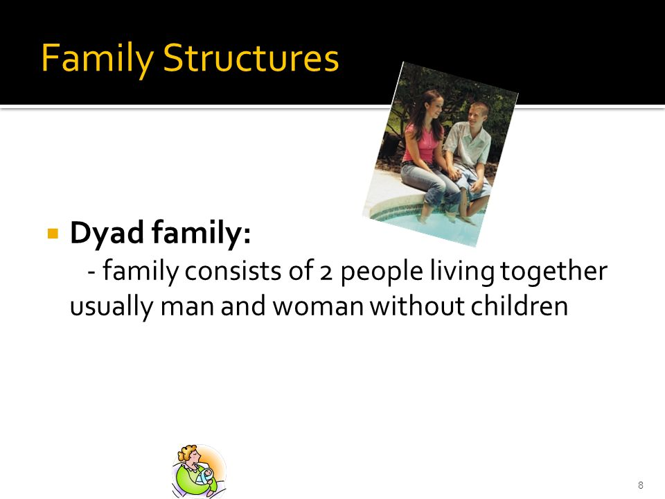 Family Structures Dyad family:
