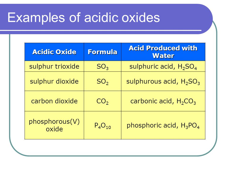 Examples of acidic oxides