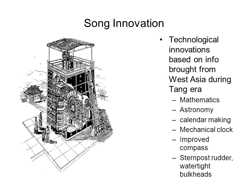 Song Innovation Technological innovations based on info brought from West Asia during Tang era. Mathematics.