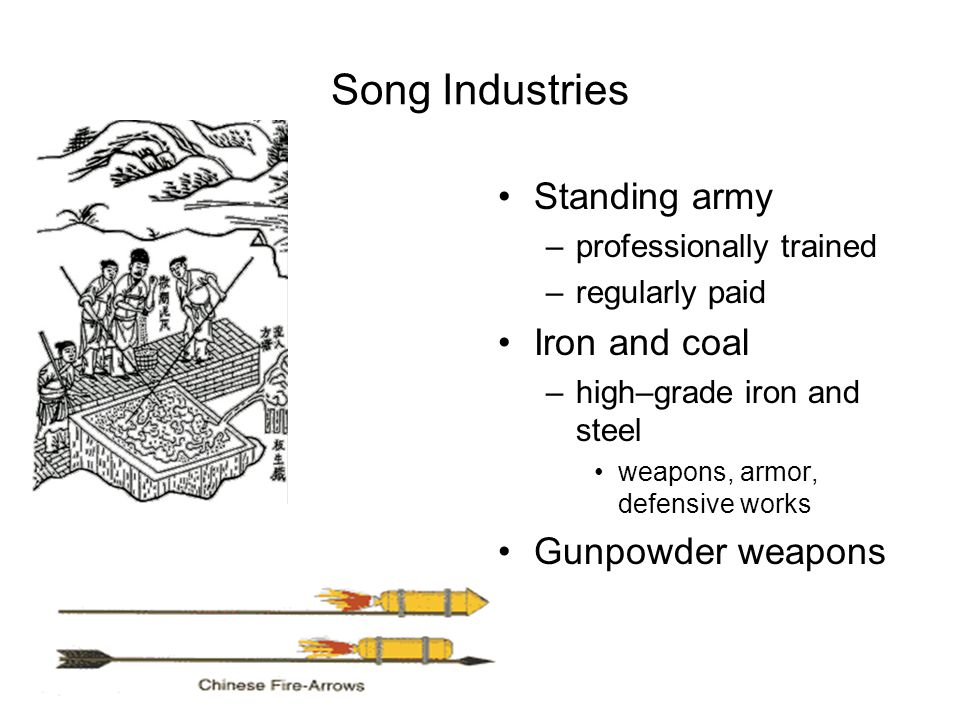 Song Industries Standing army Iron and coal Gunpowder weapons