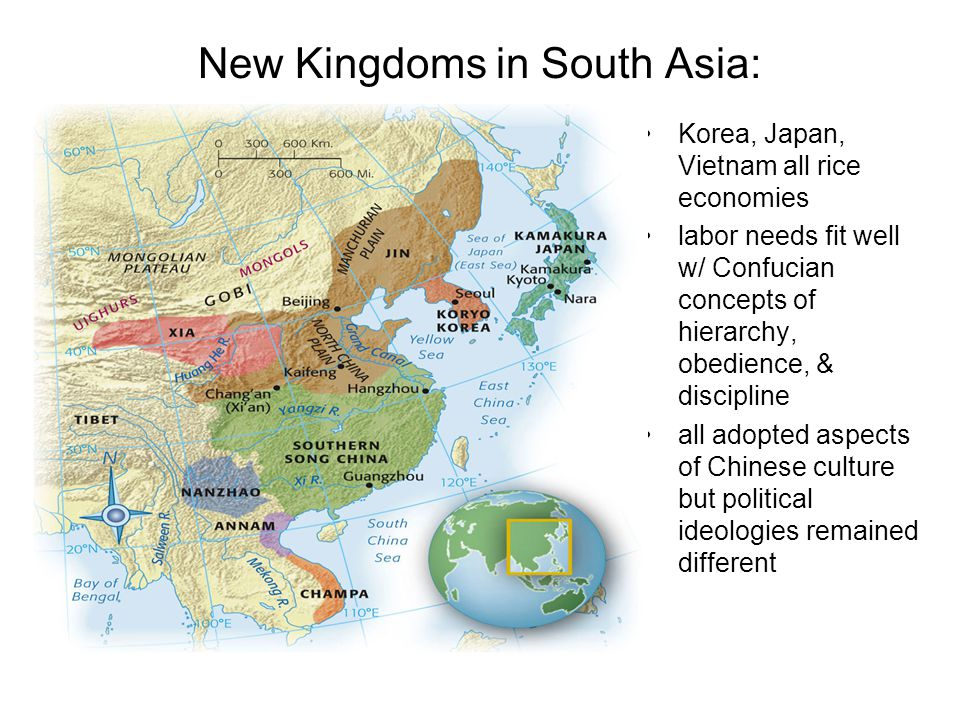 New Kingdoms in South Asia: