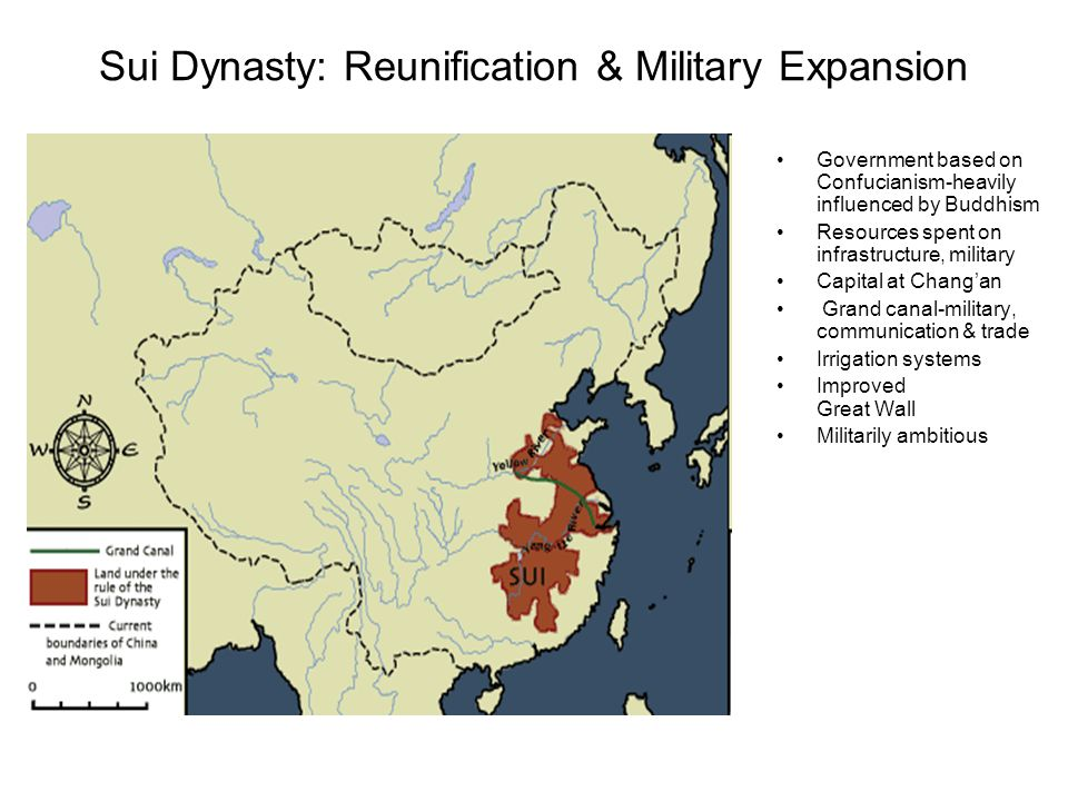 Sui Dynasty: Reunification & Military Expansion