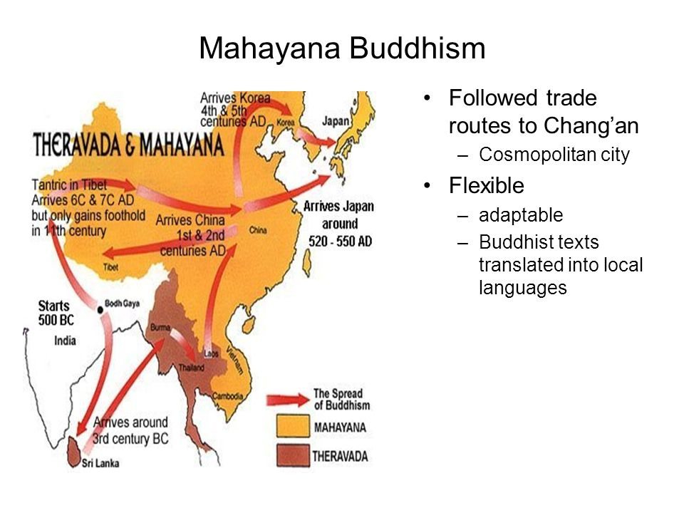 Mahayana Buddhism Followed trade routes to Chang'an Flexible