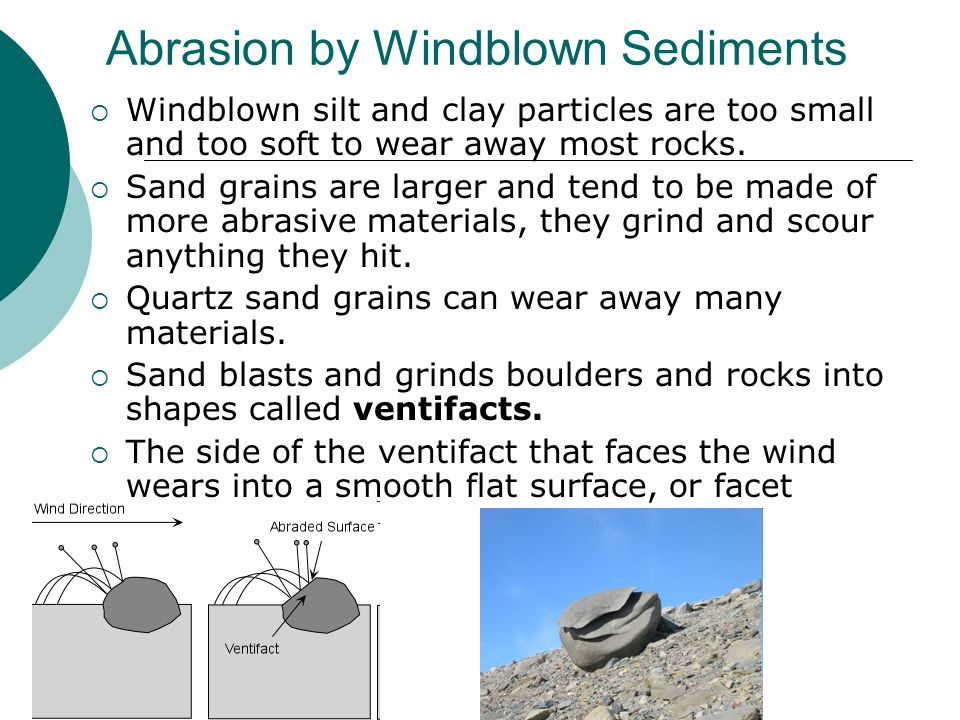 Abrasion by Windblown Sediments