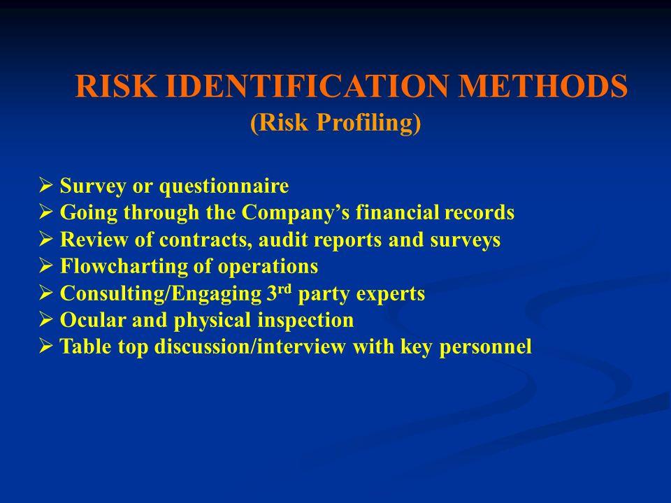 RISK IDENTIFICATION METHODS