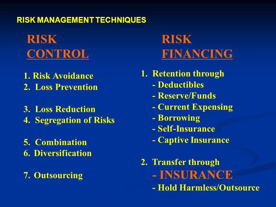 RISK CONTROL RISK FINANCING 1. Retention through 1. Risk Avoidance