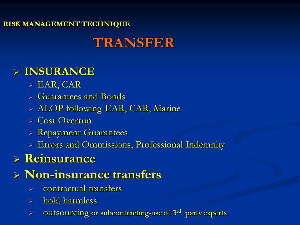 RISK MANAGEMENT TECHNIQUE TRANSFER