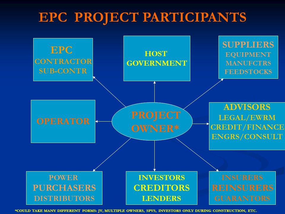 EPC PROJECT PARTICIPANTS