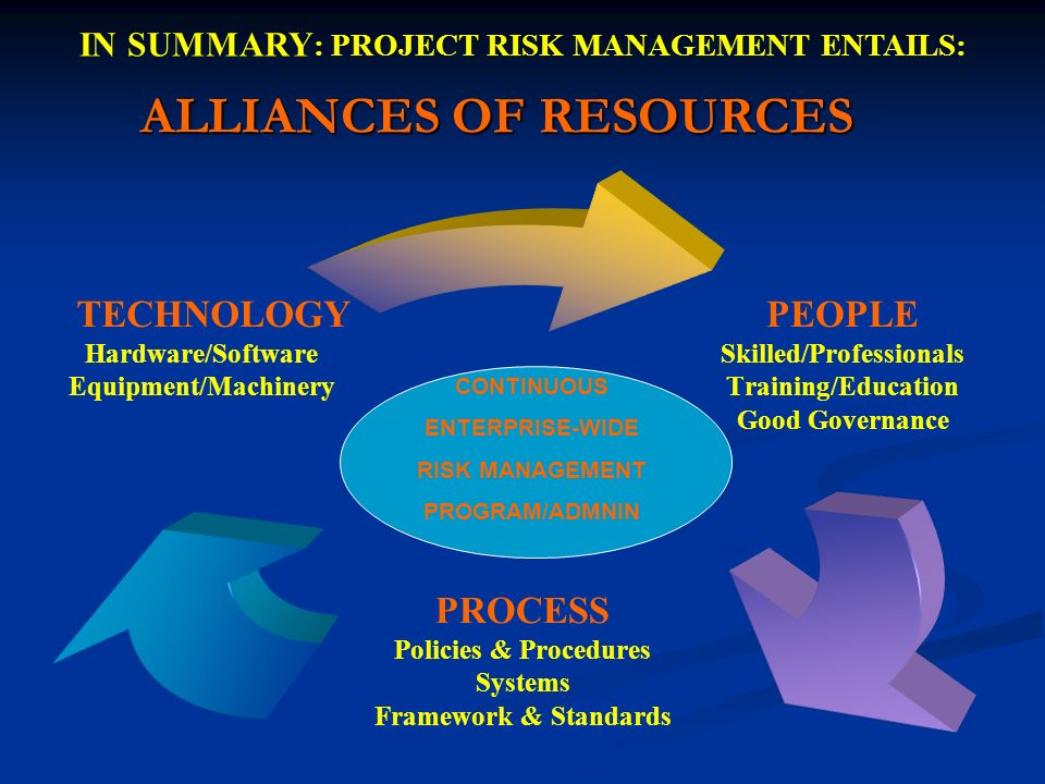 ALLIANCES OF RESOURCES