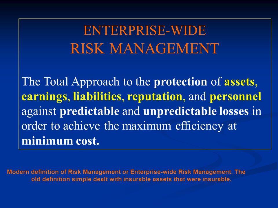 RISK MANAGEMENT ENTERPRISE-WIDE