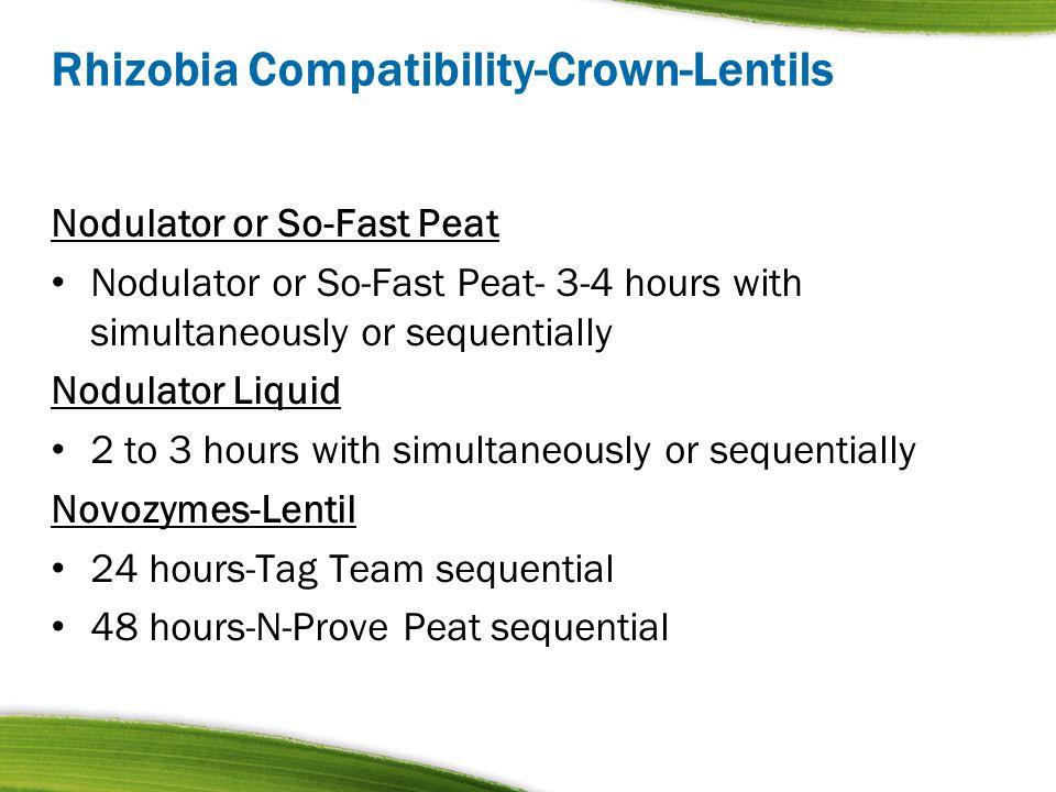 Rhizobia Compatibility-Crown-Lentils