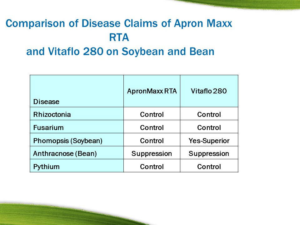 Comparison of Disease Claims of Apron Maxx RTA and Vitaflo 280 on Soybean and Bean