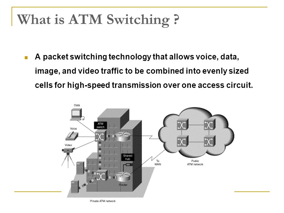 What is ATM Switching