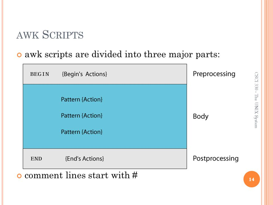 awk Scripts awk scripts are divided into three major parts: