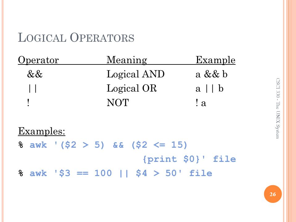 Logical Operators Operator Meaning Example && Logical AND a && b