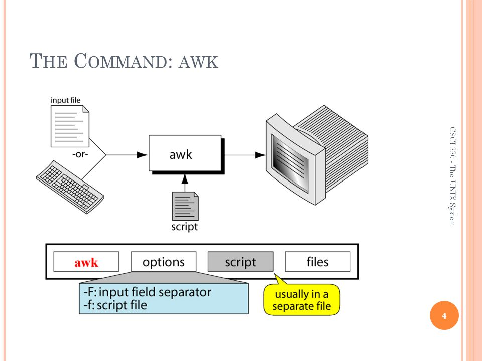 CSCI 330 The UNIX System Awk Bash Shell