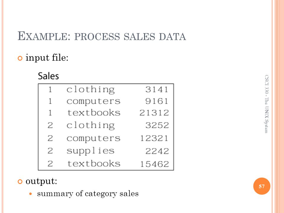 Example: process sales data