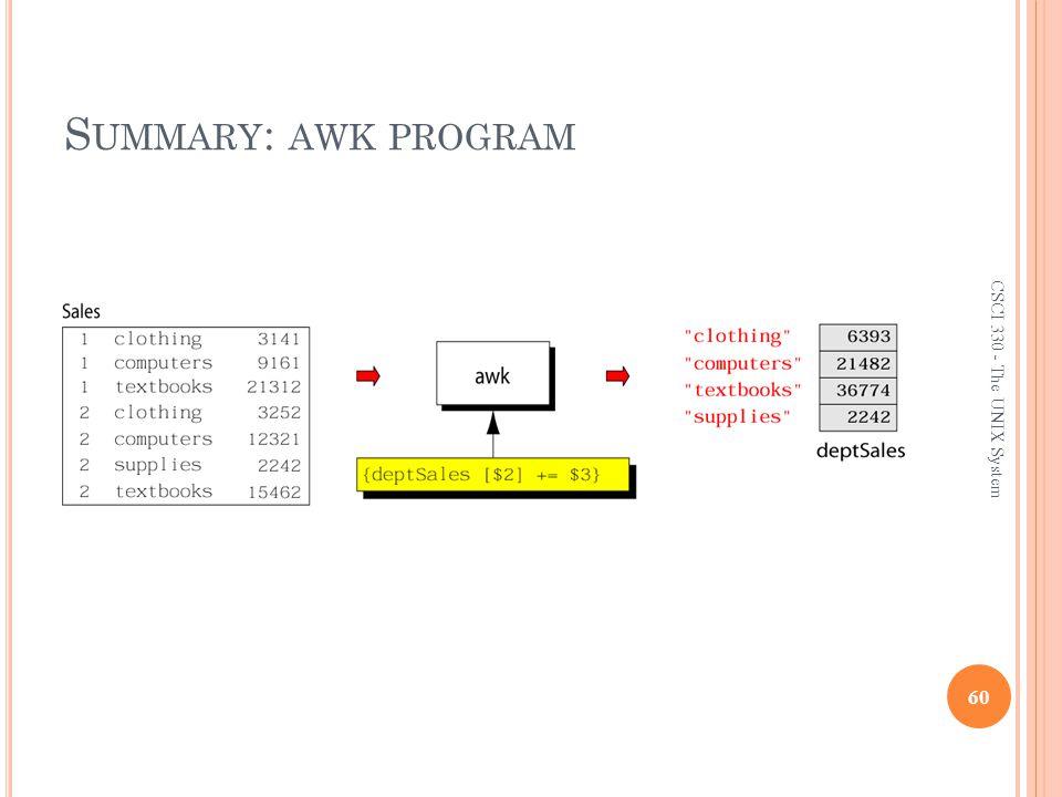 Summary: awk program CSCI 330 - The UNIX System