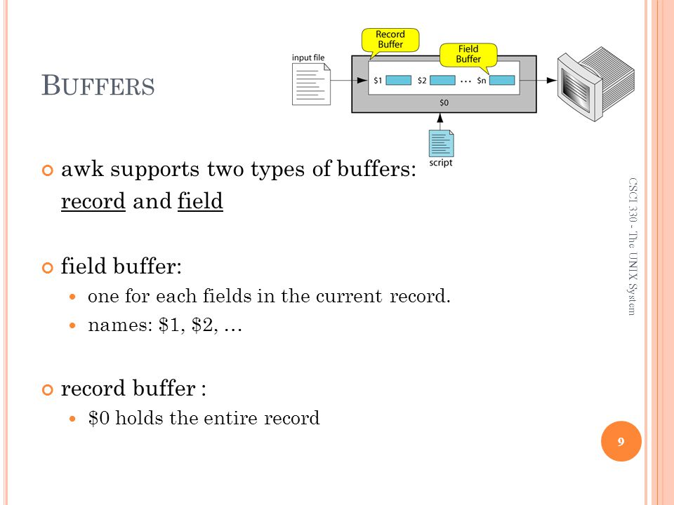 Buffers Awk Supports Two Types Of Record And Field