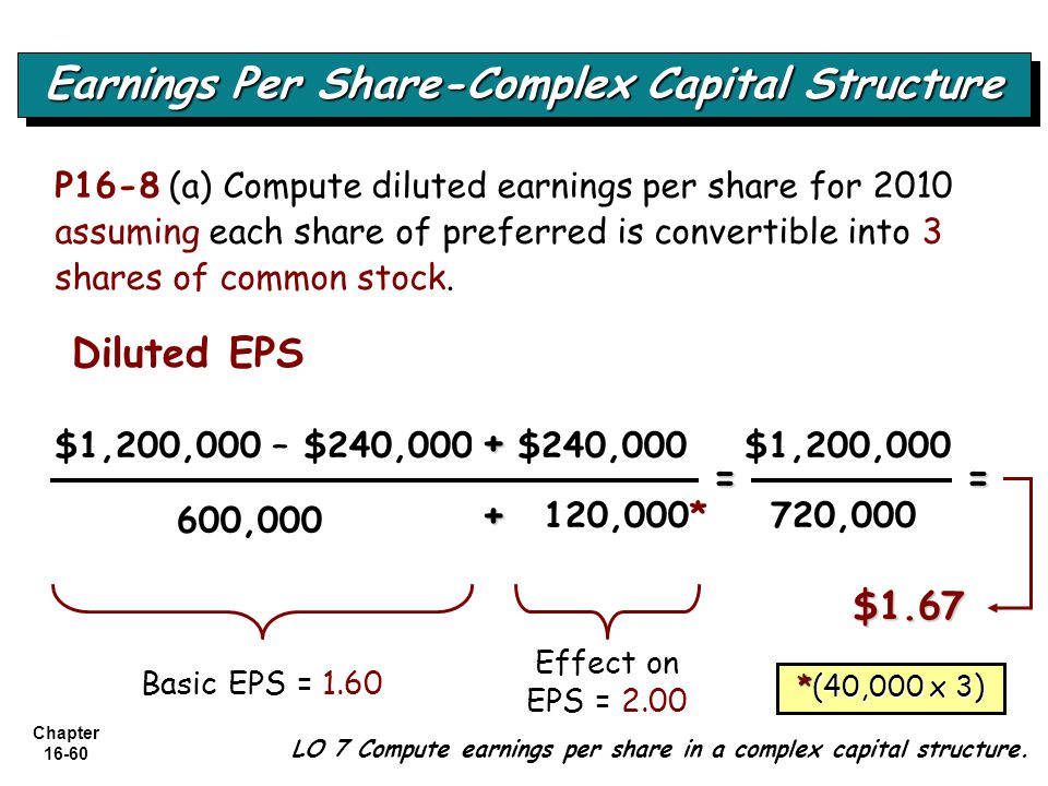how to find the earnings per share