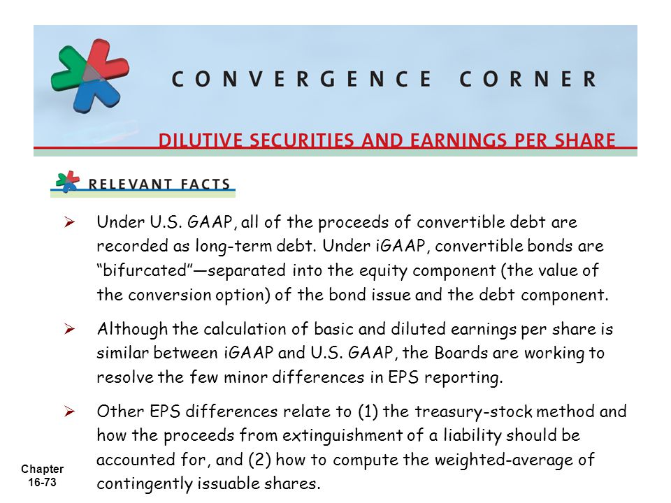 Under U.S. GAAP, all of the proceeds of convertible debt are recorded as long-term debt. Under iGAAP, convertible bonds are bifurcated —separated into the equity component (the value of the conversion option) of the bond issue and the debt component.