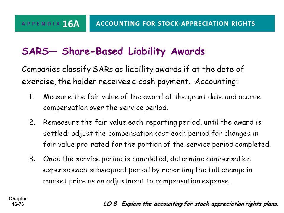 SARS— Share-Based Liability Awards