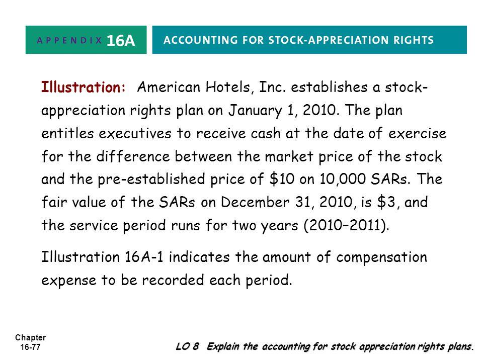 Illustration: American Hotels, Inc