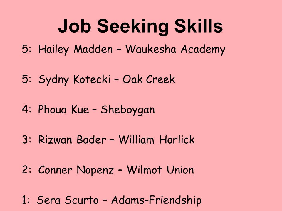 Job Seeking Skills 5: Hailey Madden – Waukesha Academy