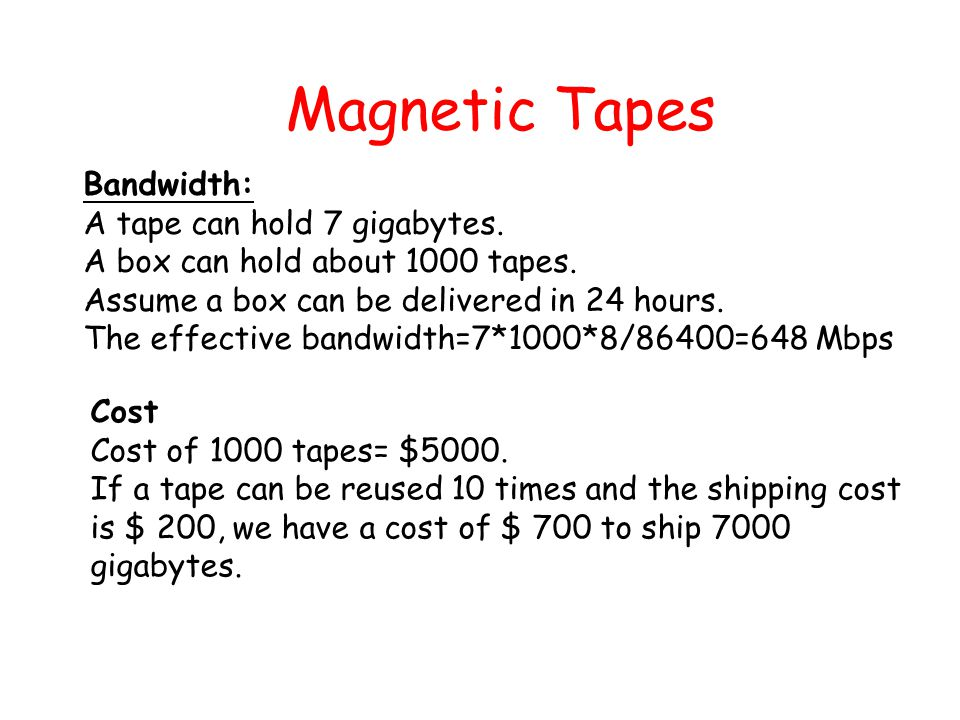 Magnetic Tapes Bandwidth: A tape can hold 7 gigabytes.