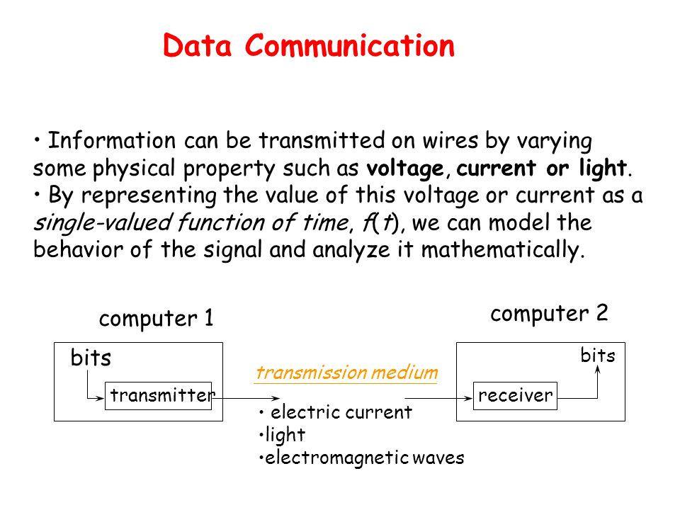 Data Communication Information can be transmitted on wires by varying some physical property such as voltage, current or light.