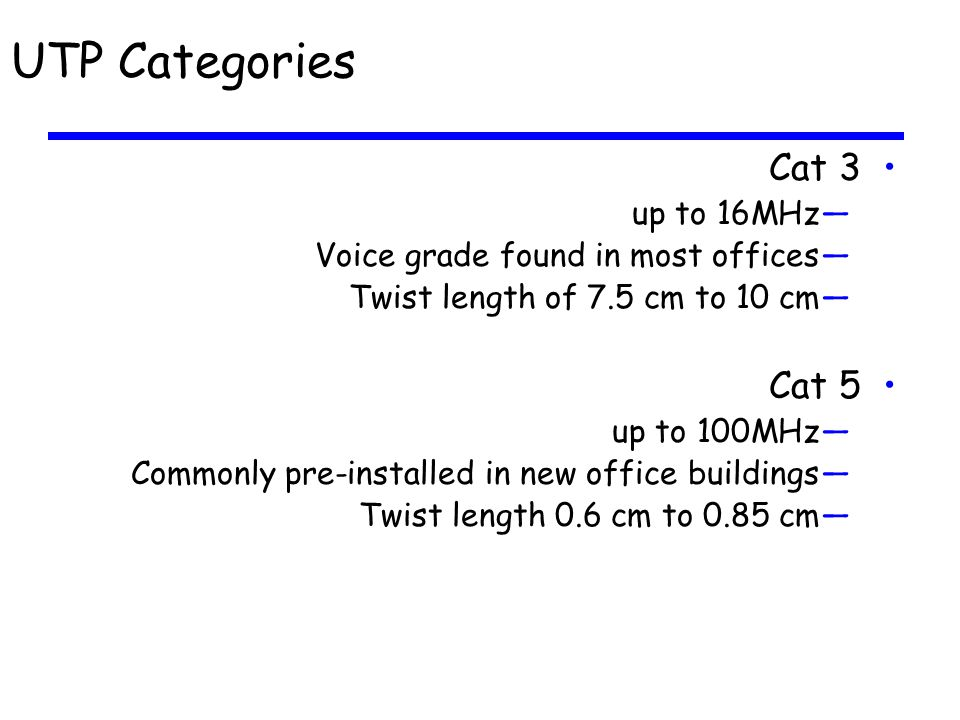 UTP Categories Cat 3 Cat 5 up to 16MHz