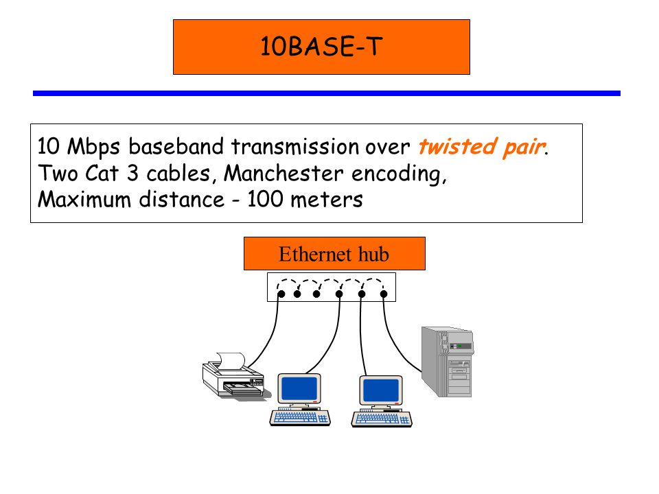 10BASE-T 10 Mbps baseband transmission over twisted pair.