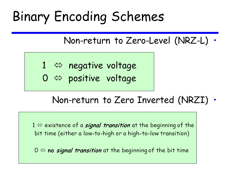 Binary Encoding Schemes