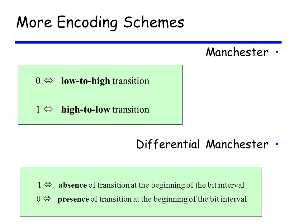 More Encoding Schemes Manchester Differential Manchester