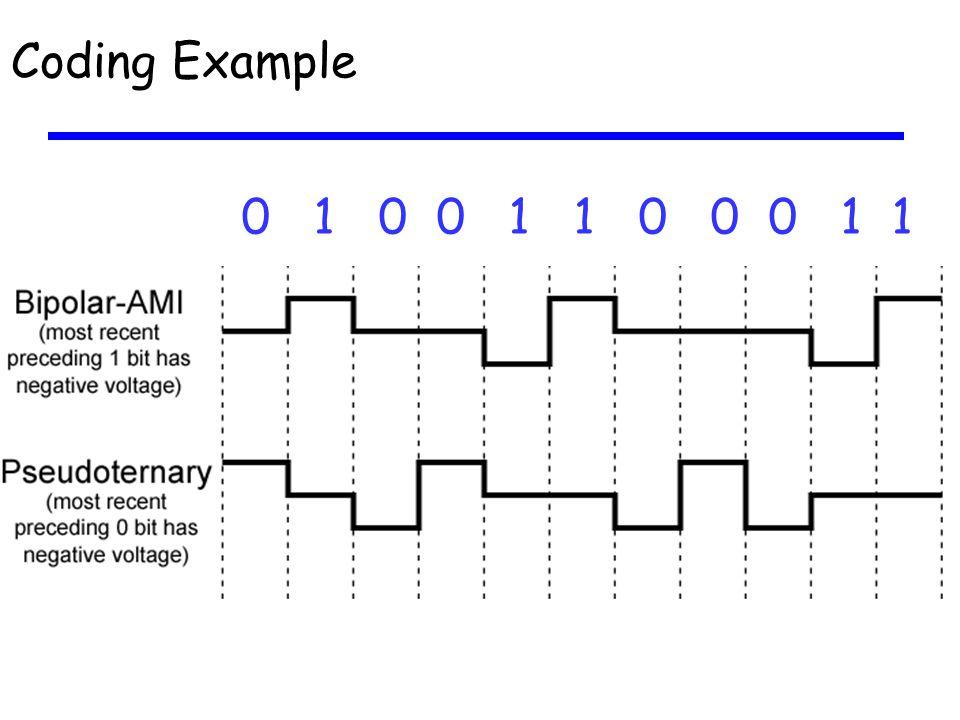 Coding Example 0 1 0 0 1 1 0 0 0 1 1